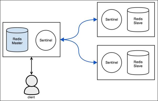 NoSQL - KnowledgeShop